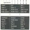 Functie labels XAS/XT/XTS/XC/XCS